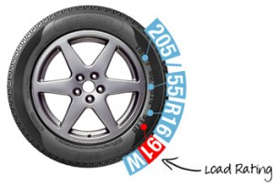 Tyre Load Rating