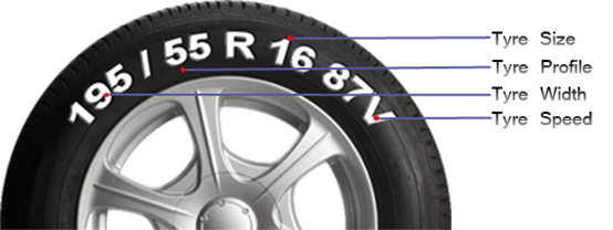 Tyres - How to check Tyre Size