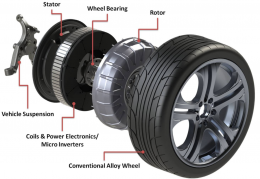 How Rims and Wheels impact Driving